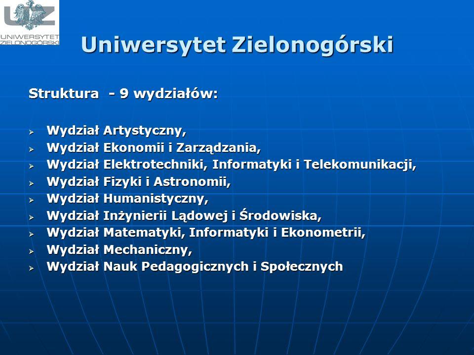 Uniwersytet Zielonogórski Struktura - 9 wydziałów: Wydział Artystyczny, Wydział Artystyczny, Wydział Ekonomii i Zarządzania, Wydział Ekonomii i Zarząd