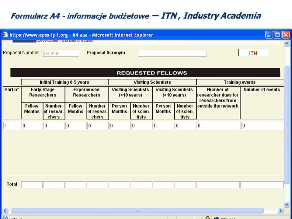 Formularz A4 - informacje budżetowe – ITN, Industry Academia ITN