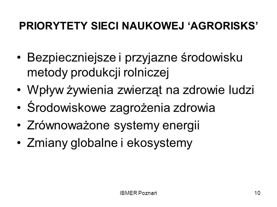 IBMER Poznań10 PRIORYTETY SIECI NAUKOWEJ AGRORISKS Bezpieczniejsze i przyjazne środowisku metody produkcji rolniczej Wpływ żywienia zwierząt na zdrowi