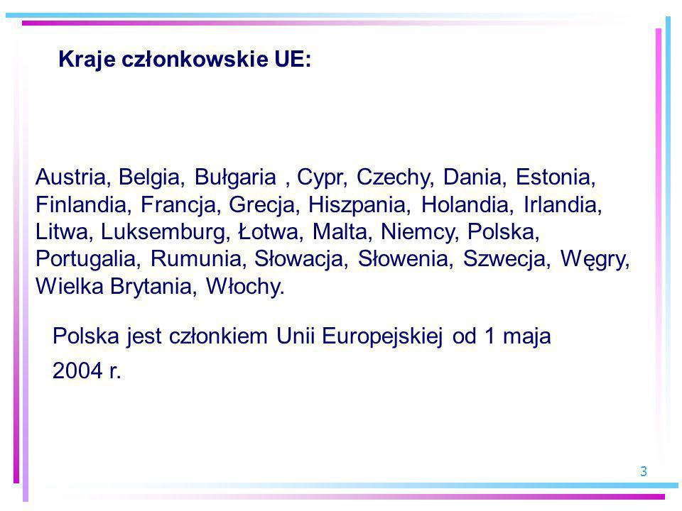 3 Kraje członkowskie UE: Austria, Belgia, Bułgaria, Cypr, Czechy, Dania, Estonia, Finlandia, Francja, Grecja, Hiszpania, Holandia, Irlandia, Litwa, Lu