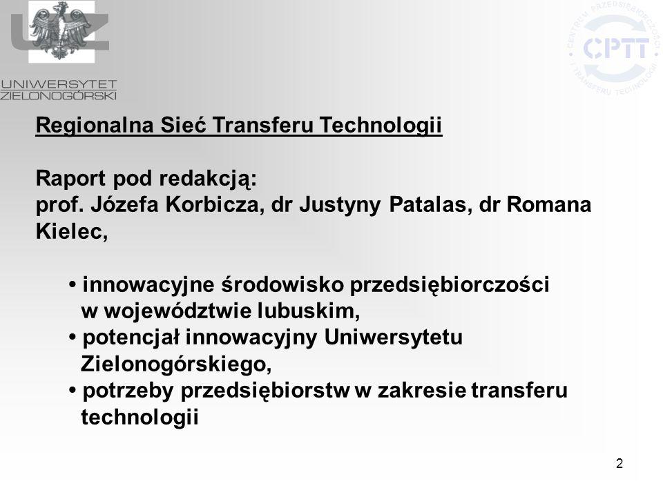 2 Regionalna Sieć Transferu Technologii Raport pod redakcją: prof. Józefa Korbicza, dr Justyny Patalas, dr Romana Kielec, innowacyjne środowisko przed