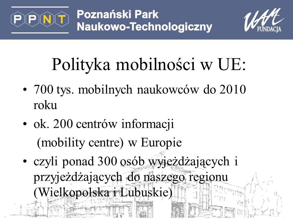 Polityka mobilności w UE: 700 tys. mobilnych naukowców do 2010 roku ok. 200 centrów informacji (mobility centre) w Europie czyli ponad 300 osób wyjeżd