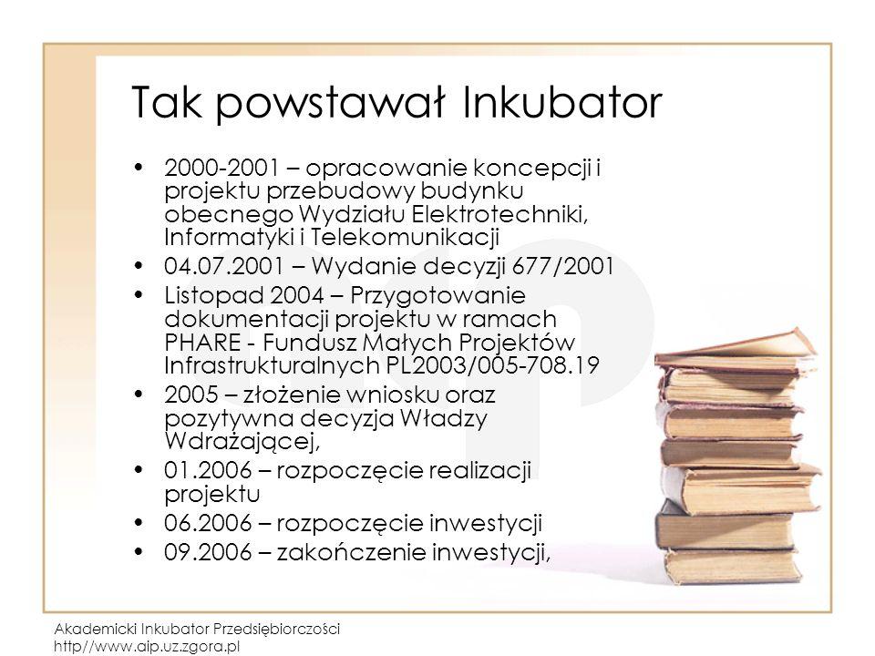 Akademicki Inkubator Przedsiębiorczości http//www.aip.uz.zgora.pl Tak powstawał Inkubator 2000-2001 – opracowanie koncepcji i projektu przebudowy budy