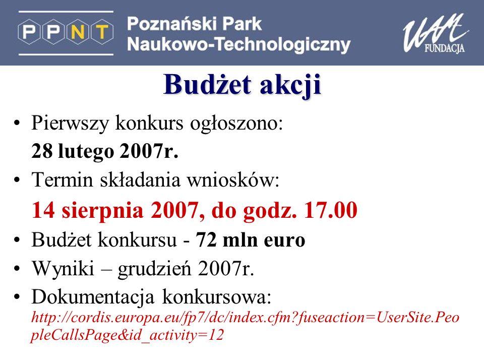 Budżet akcji Pierwszy konkurs ogłoszono: 28 lutego 2007r.