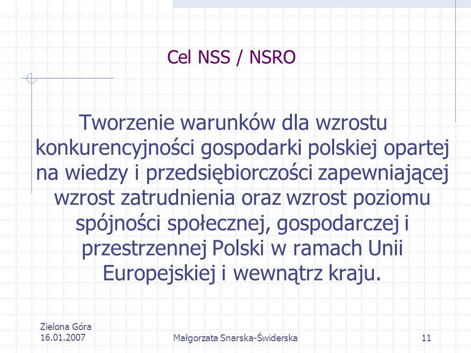 Zielona Góra 16.01.2007Małgorzata Snarska-Świderska11 Cel NSS / NSRO Tworzenie warunków dla wzrostu konkurencyjności gospodarki polskiej opartej na wi