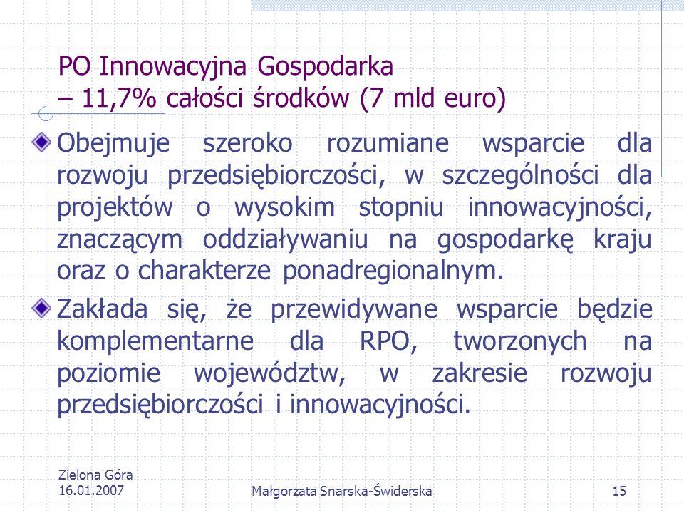 Zielona Góra 16.01.2007Małgorzata Snarska-Świderska15 PO Innowacyjna Gospodarka – 11,7% całości środków (7 mld euro) Obejmuje szeroko rozumiane wsparc