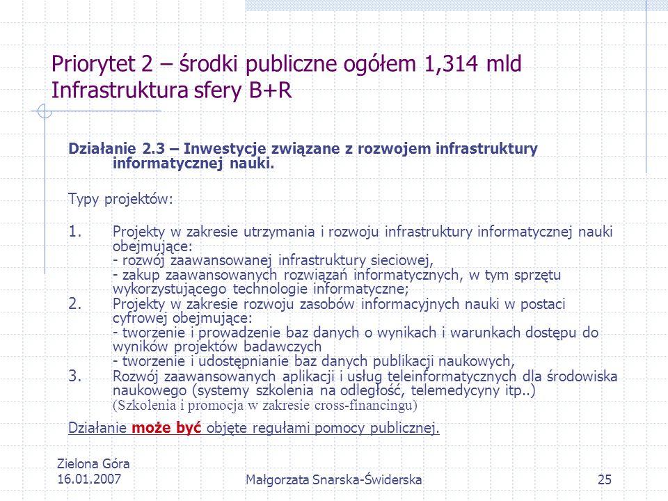 Zielona Góra 16.01.2007Małgorzata Snarska-Świderska25 Priorytet 2 – środki publiczne ogółem 1,314 mld Infrastruktura sfery B+R Działanie 2.3 – Inwesty