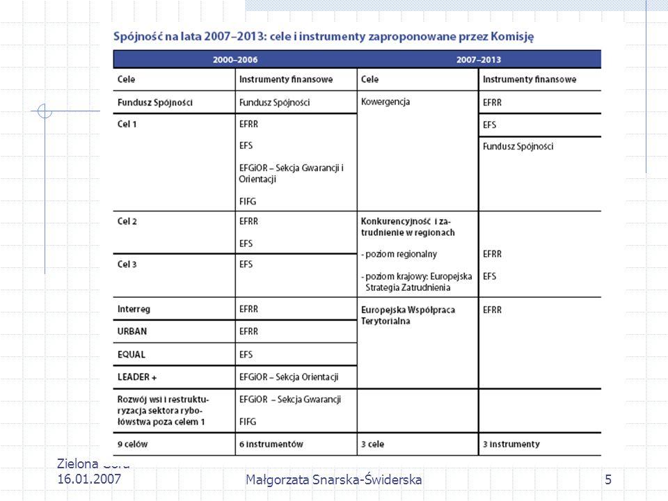 Wybrane mechanizmy wsparcia firm innowacyjnych ze środków publicznych związane z obszarem B+R