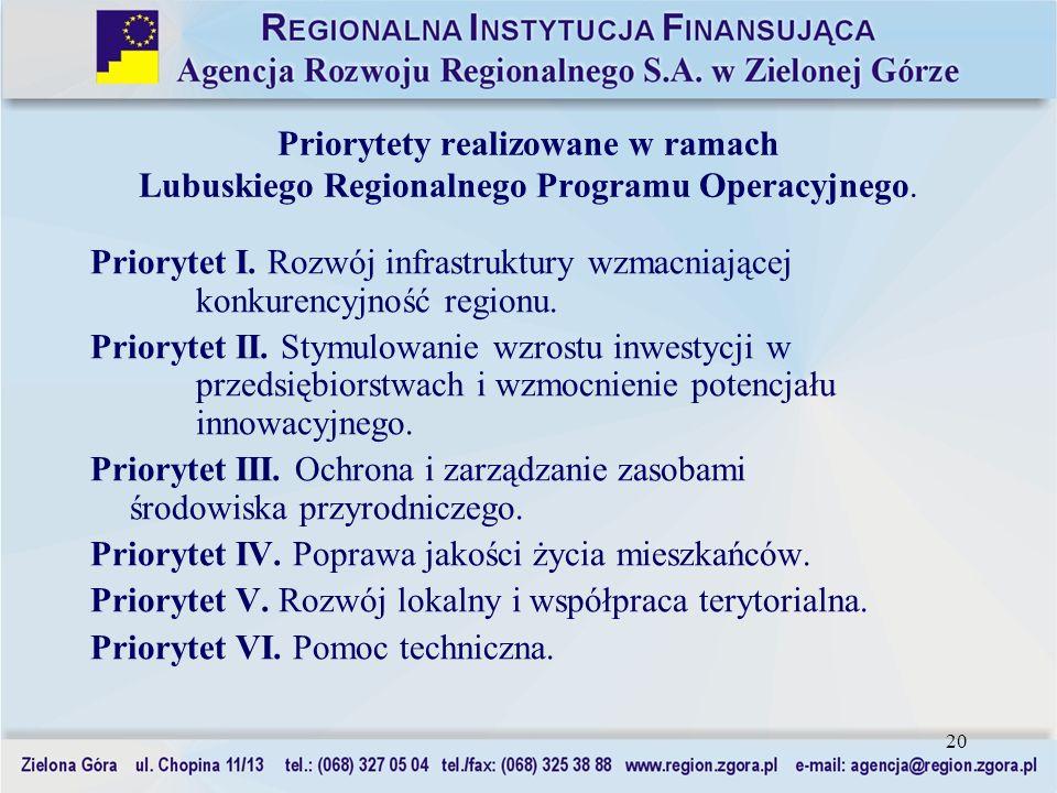 20 Priorytety realizowane w ramach Lubuskiego Regionalnego Programu Operacyjnego. Priorytet I. Rozwój infrastruktury wzmacniającej konkurencyjność reg