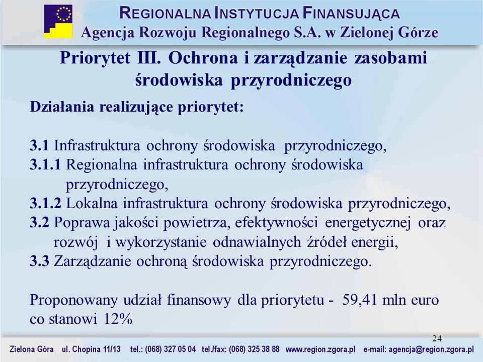 24 Priorytet III. Ochrona i zarządzanie zasobami środowiska przyrodniczego Działania realizujące priorytet: 3.1 Infrastruktura ochrony środowiska przy