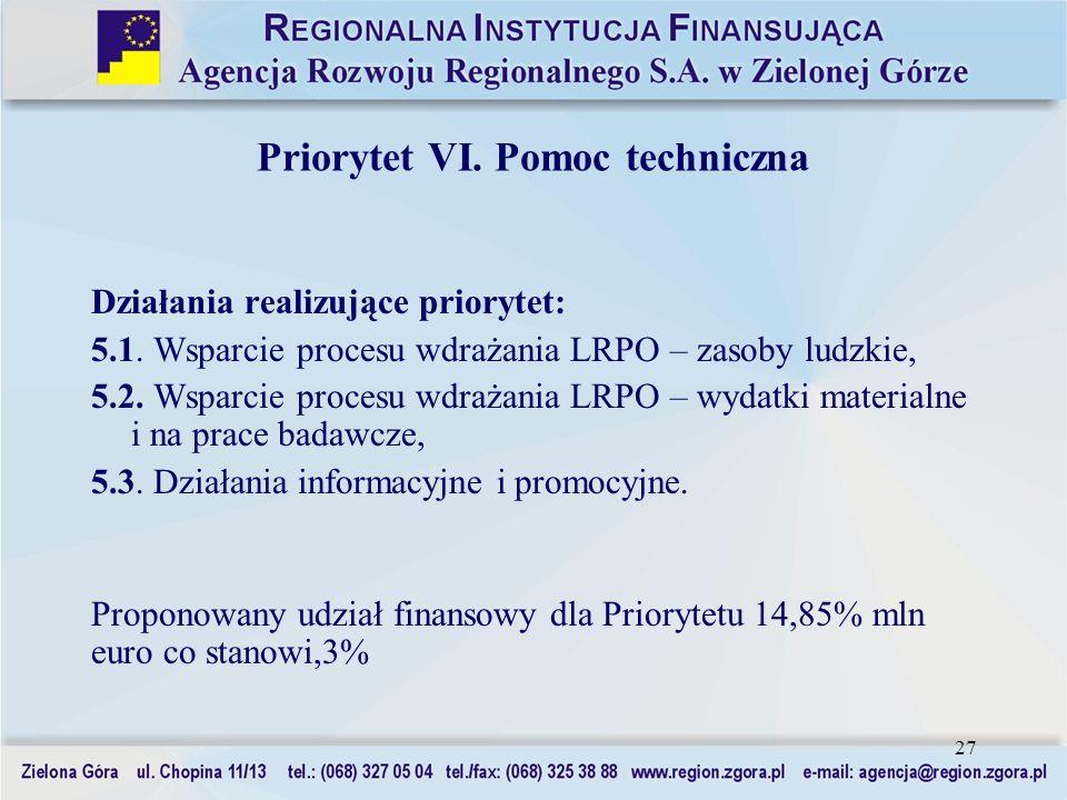 27 Priorytet VI. Pomoc techniczna Działania realizujące priorytet: 5.1. Wsparcie procesu wdrażania LRPO – zasoby ludzkie, 5.2. Wsparcie procesu wdraża