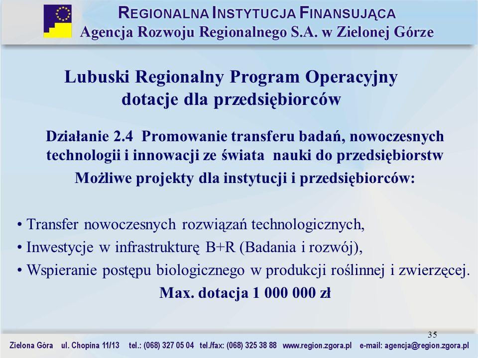 35 Działanie 2.4 Promowanie transferu badań, nowoczesnych technologii i innowacji ze świata nauki do przedsiębiorstw Możliwe projekty dla instytucji i