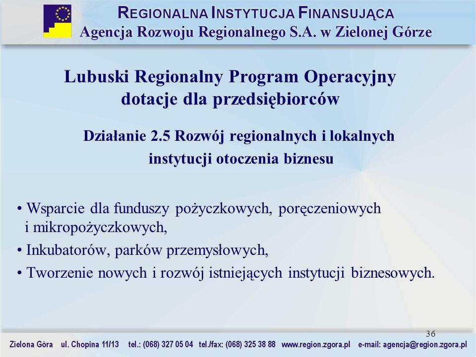 36 Działanie 2.5 Rozwój regionalnych i lokalnych instytucji otoczenia biznesu Wsparcie dla funduszy pożyczkowych, poręczeniowych i mikropożyczkowych,