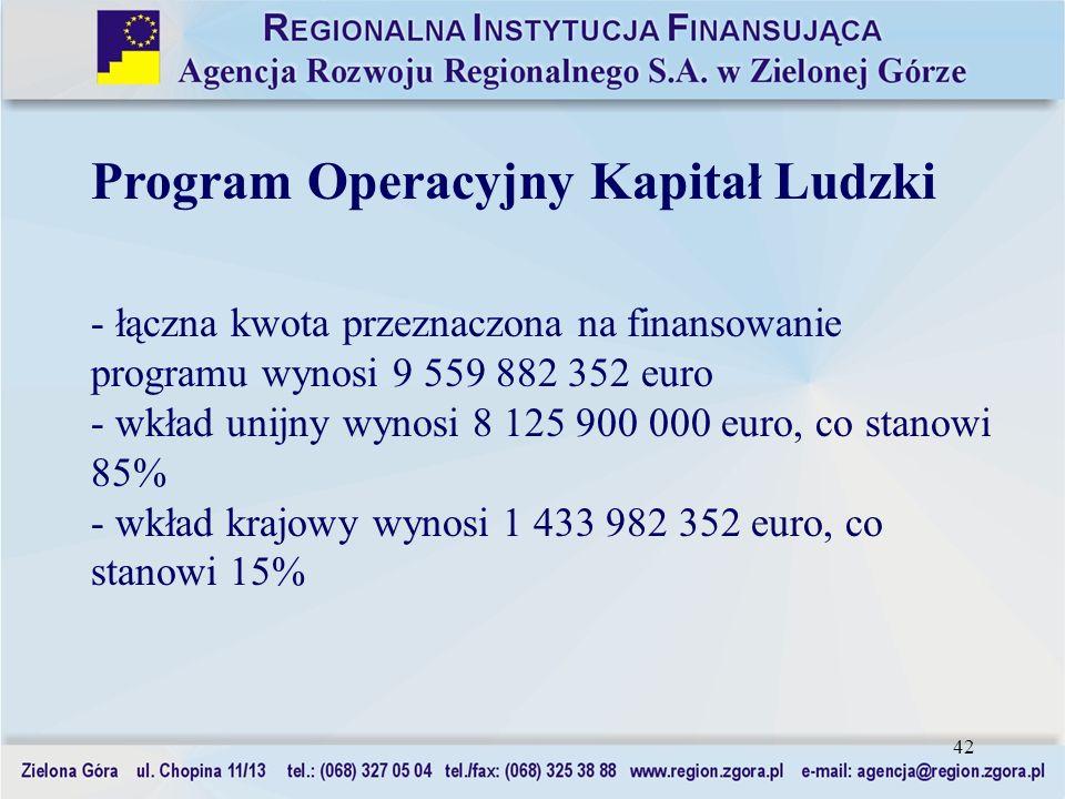 42 Program Operacyjny Kapitał Ludzki - łączna kwota przeznaczona na finansowanie programu wynosi 9 559 882 352 euro - wkład unijny wynosi 8 125 900 00