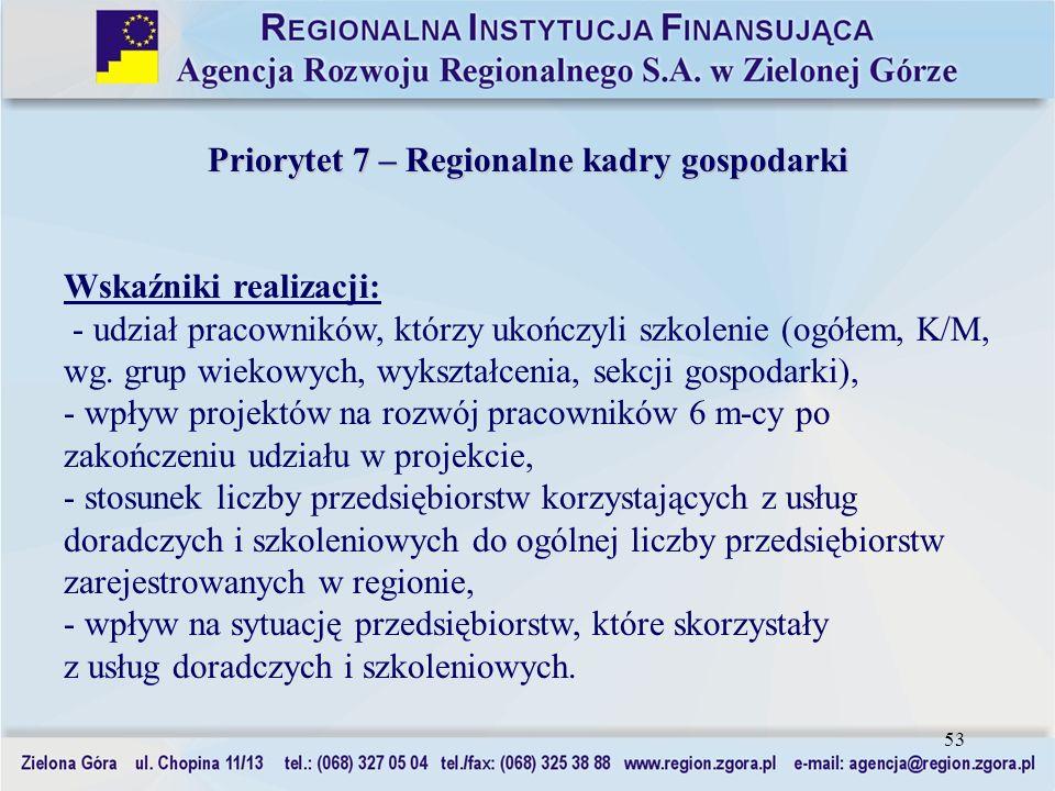 53 Priorytet 7 – Regionalne kadry gospodarki Wskaźniki realizacji: - udział pracowników, którzy ukończyli szkolenie (ogółem, K/M, wg. grup wiekowych,