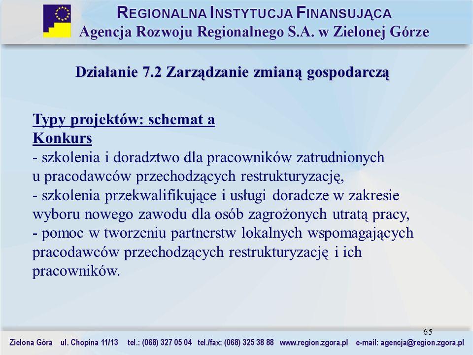 65 Działanie 7.2 Zarządzanie zmianą gospodarczą Typy projektów: schemat a Konkurs - szkolenia i doradztwo dla pracowników zatrudnionych u pracodawców