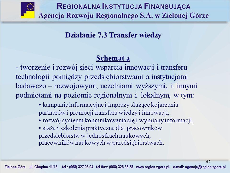 67 Działanie 7.3 Transfer wiedzy Schemat a - tworzenie i rozwój sieci wsparcia innowacji i transferu technologii pomiędzy przedsiębiorstwami a instytu