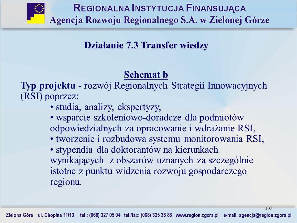 69 Działanie 7.3 Transfer wiedzy Schemat b Typ projektu - rozwój Regionalnych Strategii Innowacyjnych (RSI) poprzez: studia, analizy, ekspertyzy, wspa