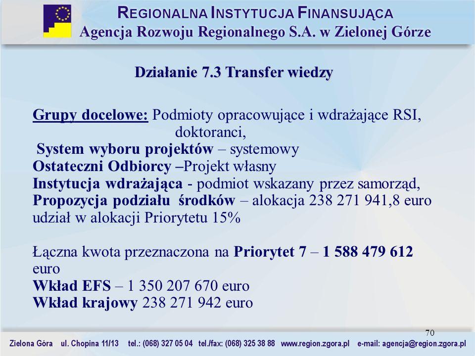 70 Działanie 7.3 Transfer wiedzy Grupy docelowe: Podmioty opracowujące i wdrażające RSI, doktoranci, System wyboru projektów – systemowy Ostateczni Od
