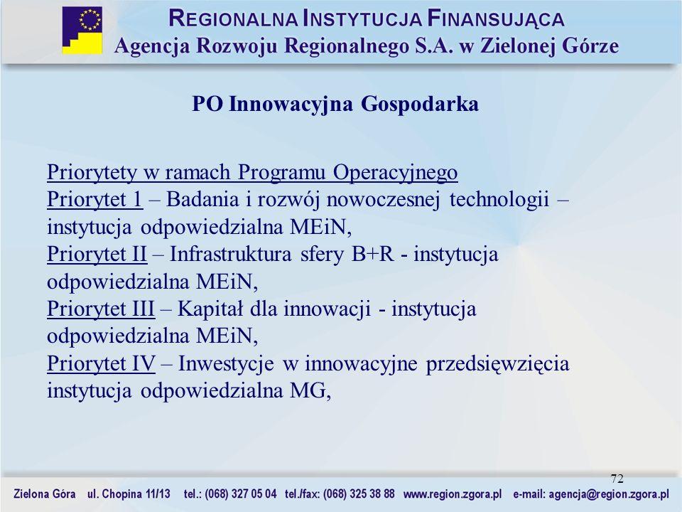 72 PO Innowacyjna Gospodarka Priorytety w ramach Programu Operacyjnego Priorytet 1 – Badania i rozwój nowoczesnej technologii – instytucja odpowiedzia