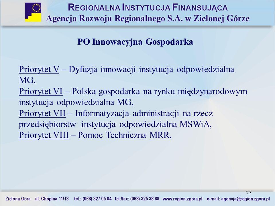 73 PO Innowacyjna Gospodarka Priorytet V – Dyfuzja innowacji instytucja odpowiedzialna MG, Priorytet VI – Polska gospodarka na rynku międzynarodowym i