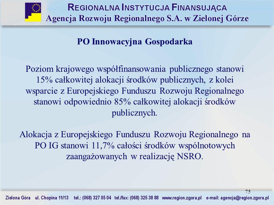 75 PO Innowacyjna Gospodarka Poziom krajowego współfinansowania publicznego stanowi 15% całkowitej alokacji środków publicznych, z kolei wsparcie z Eu