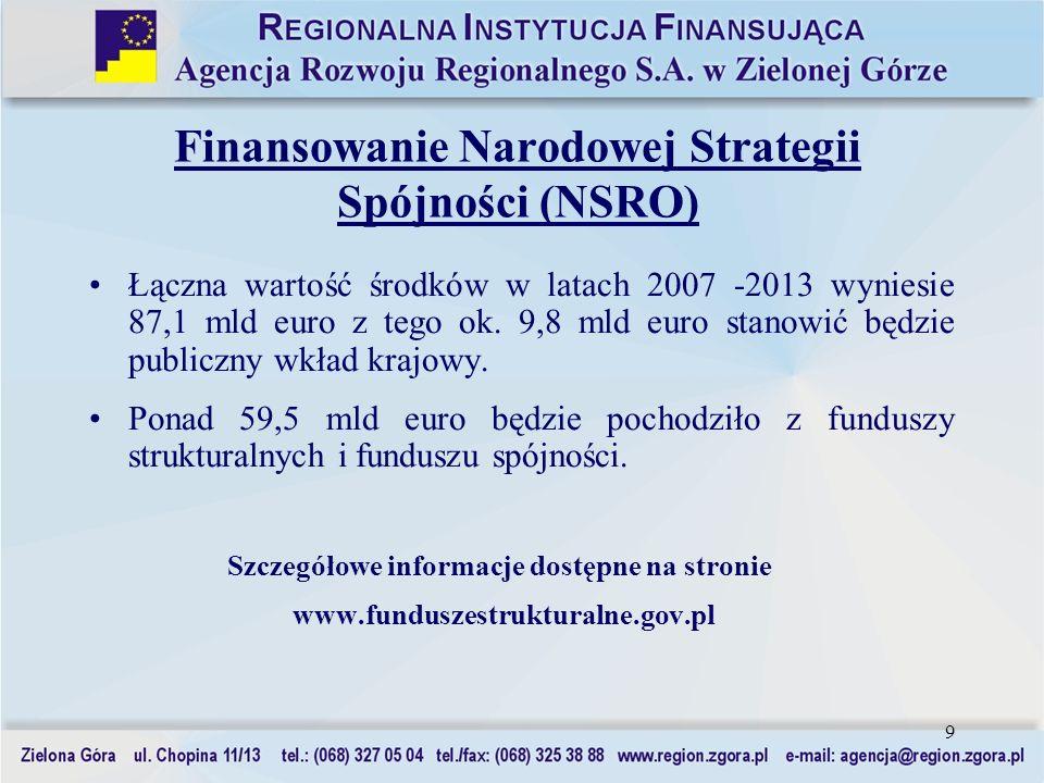 9 Finansowanie Narodowej Strategii Spójności (NSRO) Łączna wartość środków w latach 2007 -2013 wyniesie 87,1 mld euro z tego ok. 9,8 mld euro stanowić