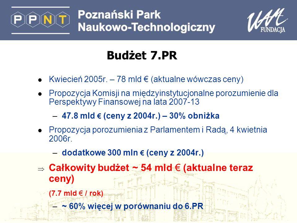 Budżet 7.PR l Kwiecień 2005r. – 78 mld (aktualne wówczas ceny) l Propozycja Komisji na międzyinstytucjonalne porozumienie dla Perspektywy Finansowej n