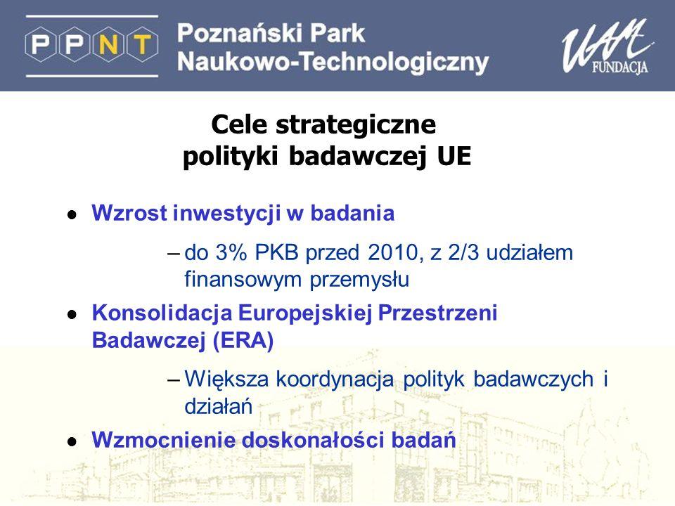 Cele strategiczne polityki badawczej UE l Wzrost inwestycji w badania –do 3% PKB przed 2010, z 2/3 udziałem finansowym przemysłu l Konsolidacja Europejskiej Przestrzeni Badawczej (ERA) –Większa koordynacja polityk badawczych i działań l Wzmocnienie doskonałości badań