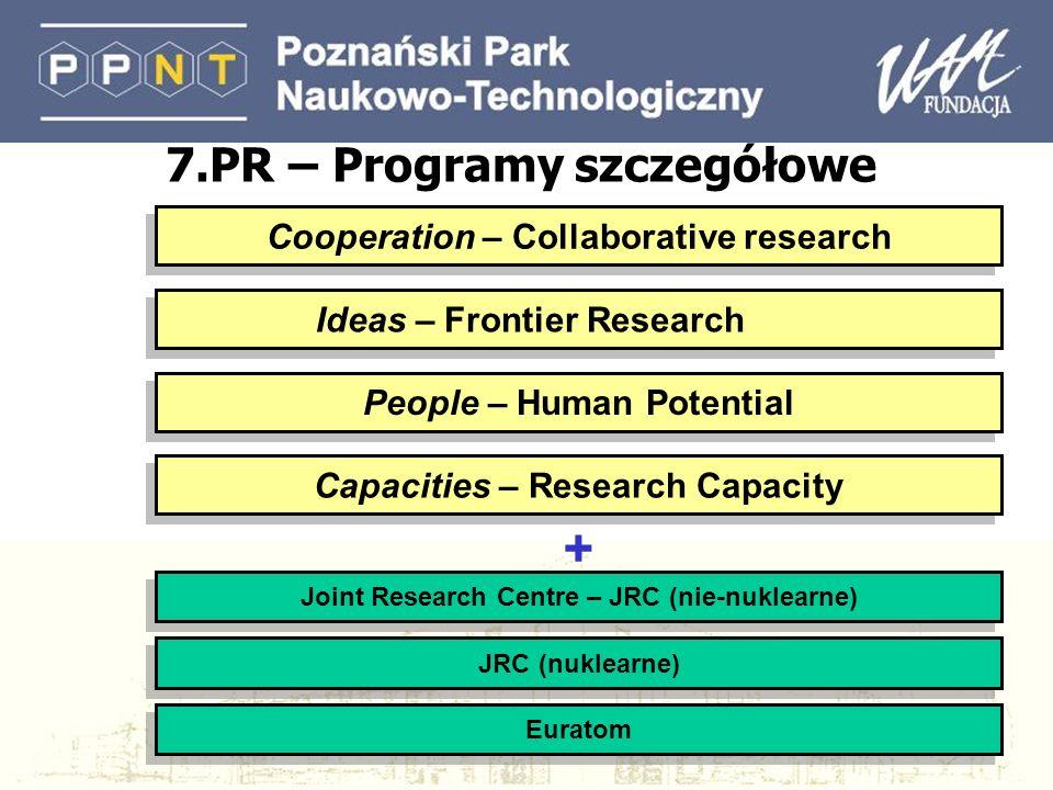 Zasady Uczestnictwa Zasady ogólne są bardzo zbliżone do 6.PR, ale z uproszczeniami.