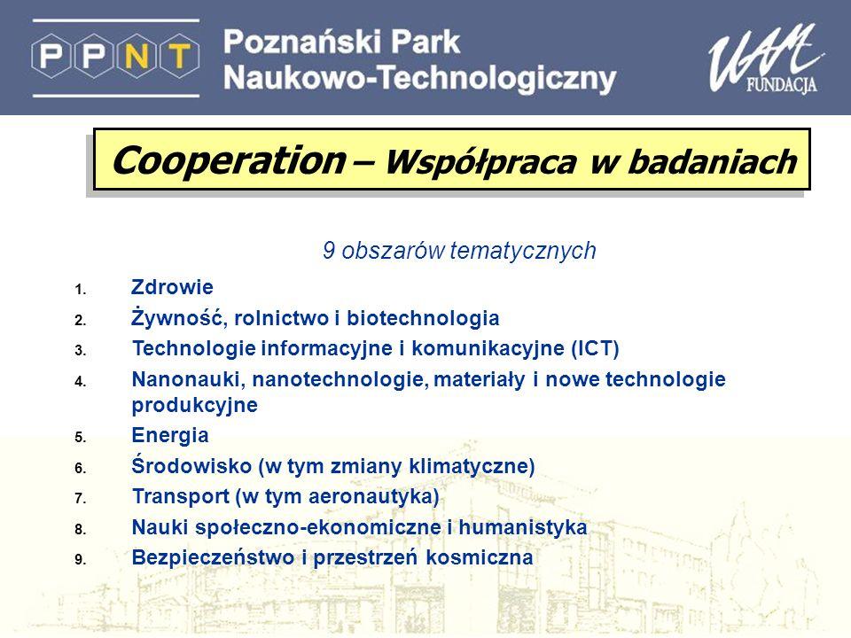 9 obszarów tematycznych 1. Zdrowie 2. Żywność, rolnictwo i biotechnologia 3. Technologie informacyjne i komunikacyjne (ICT) 4. Nanonauki, nanotechnolo