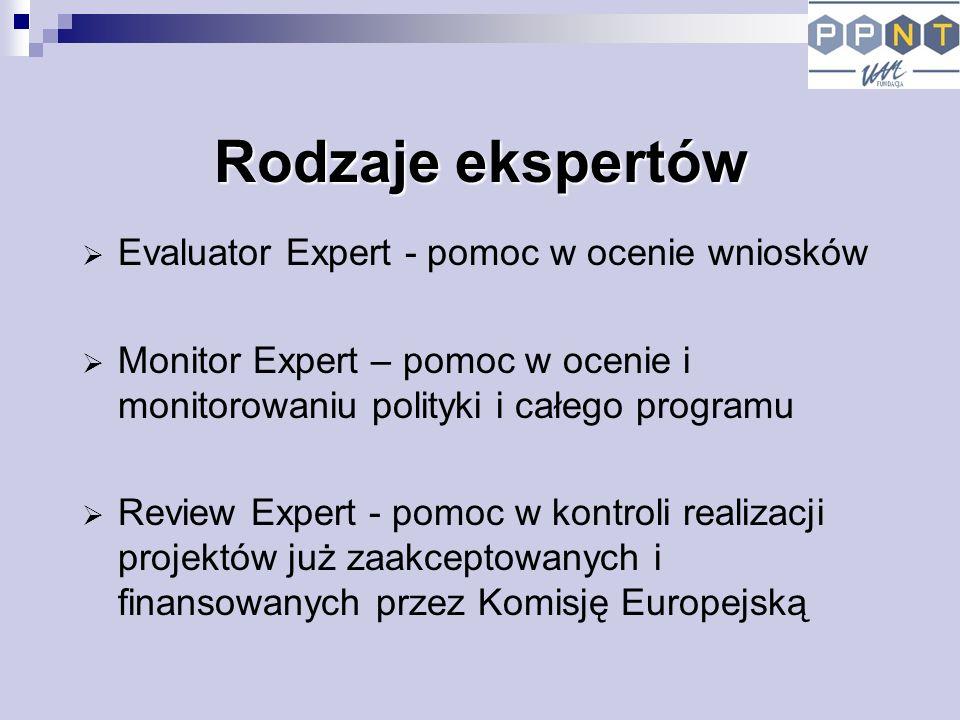 Rodzaje ekspertów Evaluator Expert - pomoc w ocenie wniosków Monitor Expert – pomoc w ocenie i monitorowaniu polityki i całego programu Review Expert - pomoc w kontroli realizacji projektów już zaakceptowanych i finansowanych przez Komisję Europejską