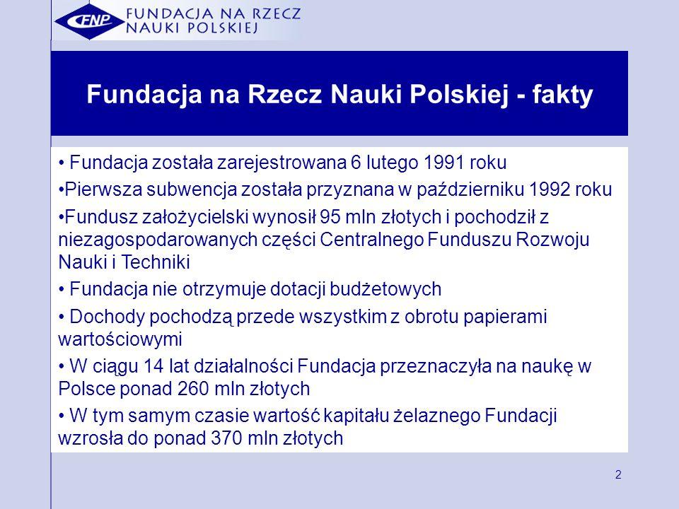 2 Fundacja na Rzecz Nauki Polskiej - fakty Fundacja została zarejestrowana 6 lutego 1991 roku Pierwsza subwencja została przyznana w październiku 1992 roku Fundusz założycielski wynosił 95 mln złotych i pochodził z niezagospodarowanych części Centralnego Funduszu Rozwoju Nauki i Techniki Fundacja nie otrzymuje dotacji budżetowych Dochody pochodzą przede wszystkim z obrotu papierami wartościowymi W ciągu 14 lat działalności Fundacja przeznaczyła na naukę w Polsce ponad 260 mln złotych W tym samym czasie wartość kapitału żelaznego Fundacji wzrosła do ponad 370 mln złotych