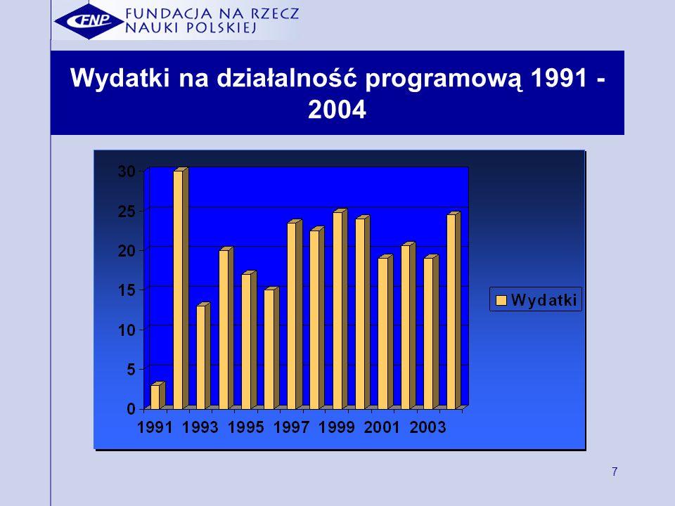 7 Wydatki na działalność programową 1991 - 2004