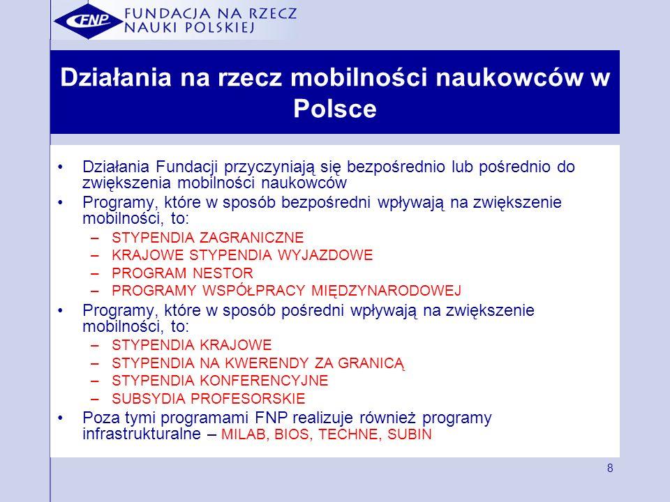 8 Działania na rzecz mobilności naukowców w Polsce Działania Fundacji przyczyniają się bezpośrednio lub pośrednio do zwiększenia mobilności naukowców Programy, które w sposób bezpośredni wpływają na zwiększenie mobilności, to: –STYPENDIA ZAGRANICZNE –KRAJOWE STYPENDIA WYJAZDOWE –PROGRAM NESTOR –PROGRAMY WSPÓŁPRACY MIĘDZYNARODOWEJ Programy, które w sposób pośredni wpływają na zwiększenie mobilności, to: –STYPENDIA KRAJOWE –STYPENDIA NA KWERENDY ZA GRANICĄ –STYPENDIA KONFERENCYJNE –SUBSYDIA PROFESORSKIE Poza tymi programami FNP realizuje również programy infrastrukturalne – MILAB, BIOS, TECHNE, SUBIN