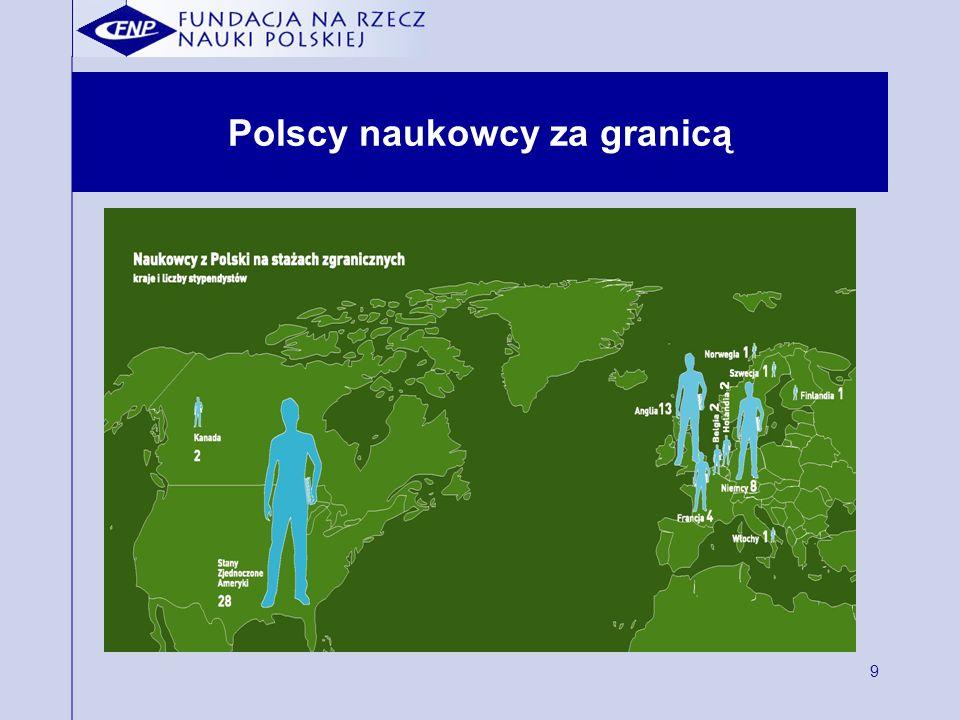 9 Polscy naukowcy za granicą