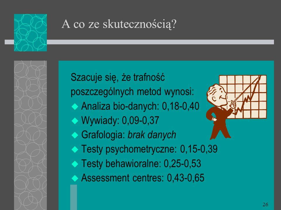 26 A co ze skutecznością? Szacuje się, że trafność poszczególnych metod wynosi: Analiza bio-danych: 0,18-0,40 Wywiady: 0,09-0,37 Grafologia: brak dany