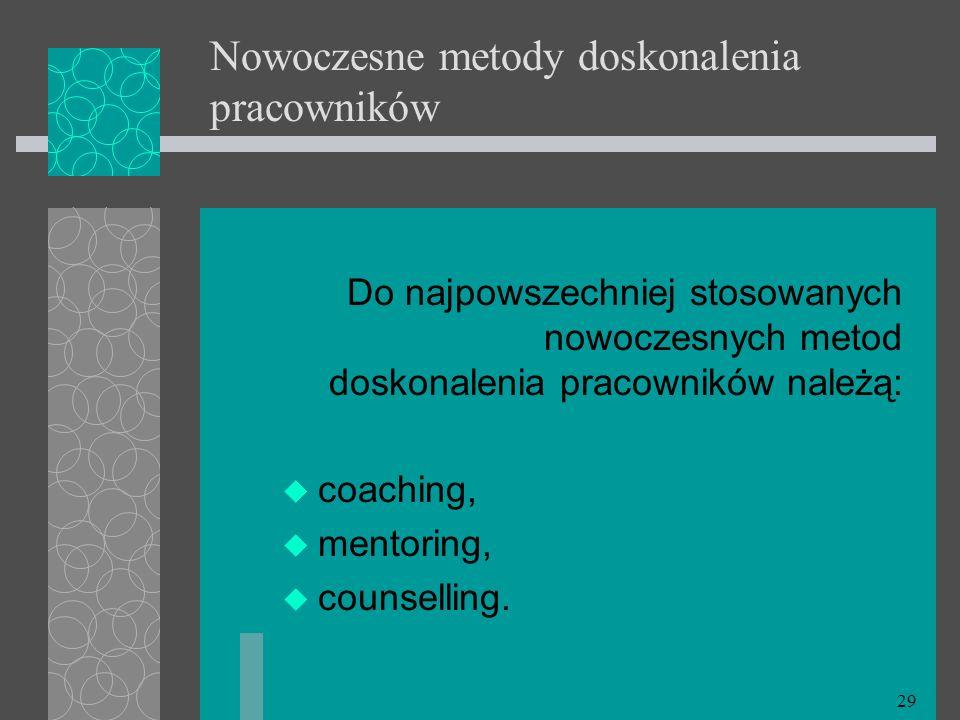 29 Nowoczesne metody doskonalenia pracowników Do najpowszechniej stosowanych nowoczesnych metod doskonalenia pracowników należą: coaching, mentoring,
