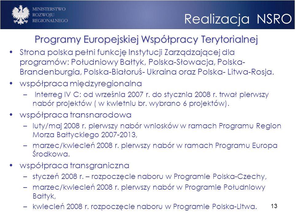 13 Realizacja NSRO Programy Europejskiej Współpracy Terytorialnej Strona polska pełni funkcję Instytucji Zarządzającej dla programów: Południowy Bałty