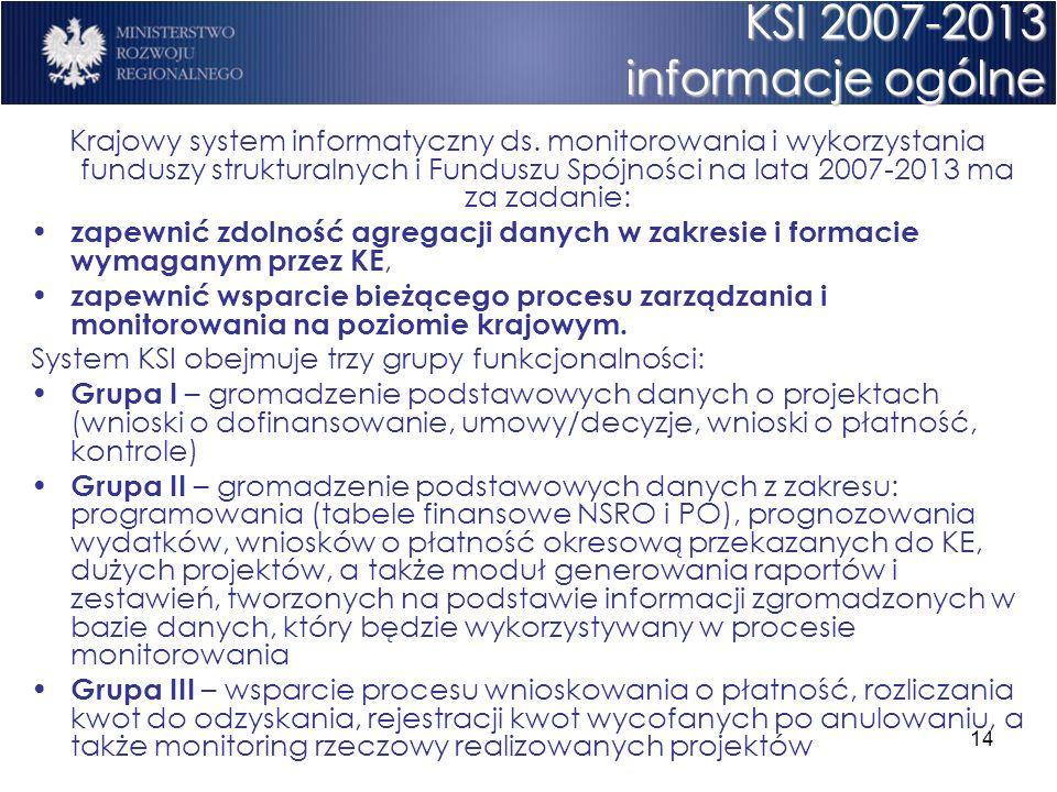 14 KSI 2007-2013 informacje ogólne Krajowy system informatyczny ds. monitorowania i wykorzystania funduszy strukturalnych i Funduszu Spójności na lata