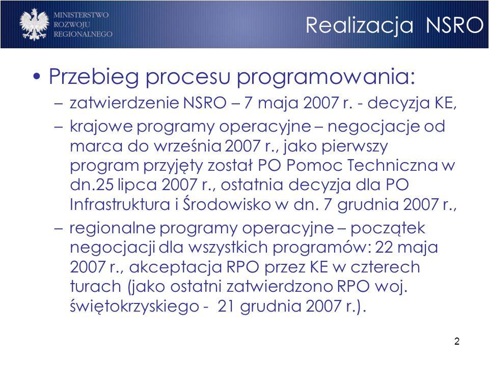 2 Realizacja NSRO Przebieg procesu programowania: –zatwierdzenie NSRO – 7 maja 2007 r. - decyzja KE, –krajowe programy operacyjne – negocjacje od marc