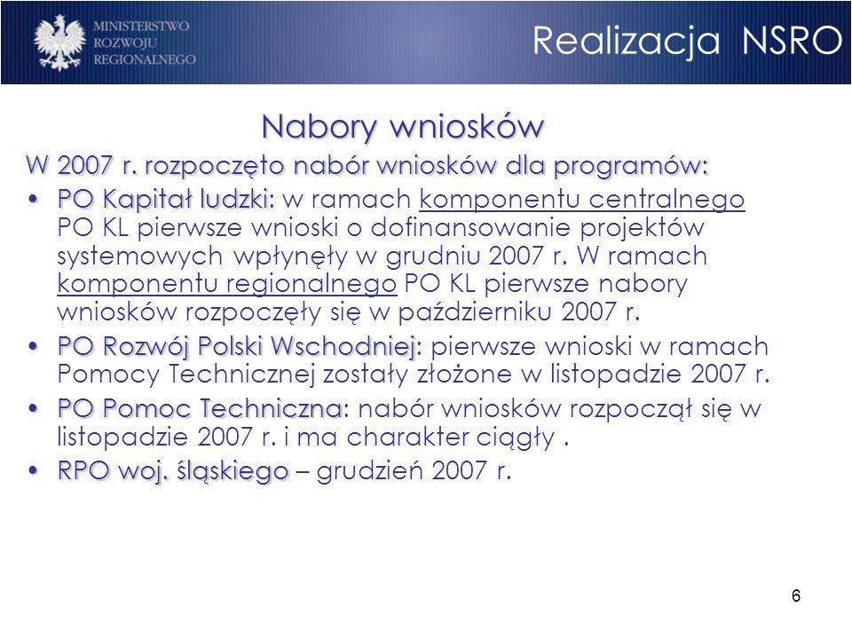 6 Realizacja NSRO Nabory wniosków W 2007 r. rozpoczęto nabór wniosków dla programów: PO Kapitał ludzkiPO Kapitał ludzki: w ramach komponentu centralne