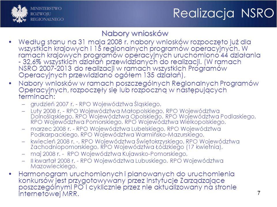 7 Realizacja NSRO Nabory wniosków Według stanu na 31 maja 2008 r. nabory wniosków rozpoczęto już dla wszystkich krajowych i 15 regionalnych programów