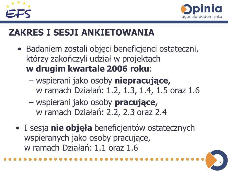 6 ZAKRES I SESJI ANKIETOWANIA Badaniem zostali objęci beneficjenci ostateczni, którzy zakończyli udział w projektach w drugim kwartale 2006 roku: –wspierani jako osoby niepracujące, w ramach Działań: 1.2, 1.3, 1.4, 1.5 oraz 1.6 –wspierani jako osoby pracujące, w ramach Działań: 2.2, 2.3 oraz 2.4 I sesja nie objęła beneficjentów ostatecznych wspieranych jako osoby pracujące, w ramach Działań: 1.1 oraz 1.6