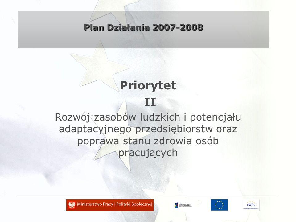 Priorytet II Działanie 2.1 Rozwój kadr nowoczesnej gospodarki Poddziałanie 2.1.1 Rozwój kapitału ludzkiego w przedsiębiorstwach projekty konkursowe: - ponadregionalne zamknięte projekty szkoleń (ogólnych i specjalistycznych) i doradztwa dla przedsiębiorców przygotowane w oparciu o indywidualne strategie rozwoju firm - studia podyplomowe dla przedsiębiorców oraz pracowników przedsiębiorstw - ogólnopolskie otwarte projekty szkoleń (ogólnych i specjalistycznych) i doradztwa dla przedsiębiorców oraz pracowników przedsiębiorstw Poddziałanie 2.1.2 Partnerstwo dla zwiększania adaptacyjności projekty konkursowe realizowane przez partnerów społecznych: - projekty ponadregionalne na rzecz wzmocnienia potencjału adaptacyjnego przedsiębiorstw poprzez wspieranie nowych rozwiązań w zakresie organizacji pracy, form świadczenia pracy, zarządzania zmianą gospodarczą, promocji podnoszenia kwalifikacji zawodowych oraz społecznej odpowiedzialności biznesu, realizowane przez reprezentatywne organizacje związkowe i reprezentatywne organizacje pracodawców Poddziałanie 2.1.3 Wsparcie systemowe na rzecz zwiększania zdolności adaptacyjnych pracowników przedsiębiorstw projekty systemowe: Bilans kapitału ludzkiego, Analiza oczekiwanych efektów restrukturyzacji i ich wpływu na rynek pracy – projekty badawcze Promocja szkoleń i popularyzacja idei podnoszenia kwalifikacji zawodowych przez całe życie, Akademia PARP, Program szkoleń dla rozwoju małych firm w regionach wschodniej Polski, Każdy pracownik jest ważny – podnoszenie kompetencji pracowników o niskich kwalifikacjach, :Firmy rodzinne, Przedsiębiorczość akademicka- zapotrzebowanie na szkolenia służące jej rozwojowi, Foresight kadr nowoczesnej gospodarki, Upowszechnianie i promowanie innowacyjności, Portal innowacji jako platforma informacyjna na rzecz rozwoju innowacji