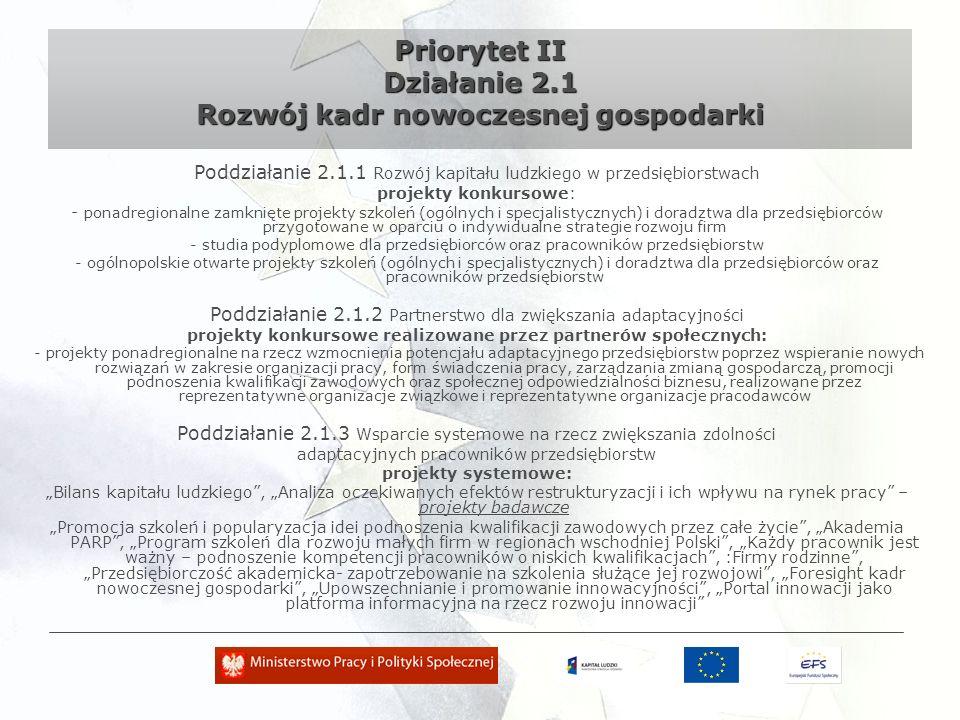 Priorytet II Działanie 2.2 Wsparcie dla systemu adaptacyjności kadr Poddziałanie 2.2.1 Poprawa jakości usług świadczonych przez instytucje wspierające rozwój przedsiębiorczości i innowacyjności projekty systemowe: Wsparcie i rozwój instytucji świadczących usługi na rzecz przedsiębiorczości oraz ich sieci, Wsparcie systemu kompleksowych usług informacyjnych dla przedsiębiorców oraz osób pragnących rozpocząć działalność gospodarczą poprzez finansowanie sieci punktów konsultacyjnych Poddziałanie 2.2.2 Poprawa jakości świadczonych usług szkoleniowych projekt systemowY: Podnoszenie kompetencji kadry szkoleniowej