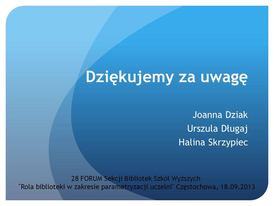 Dziękujemy za uwagę Joanna Dziak Urszula Długaj Halina Skrzypiec 28 FORUM Sekcji Bibliotek Szkół Wyższych