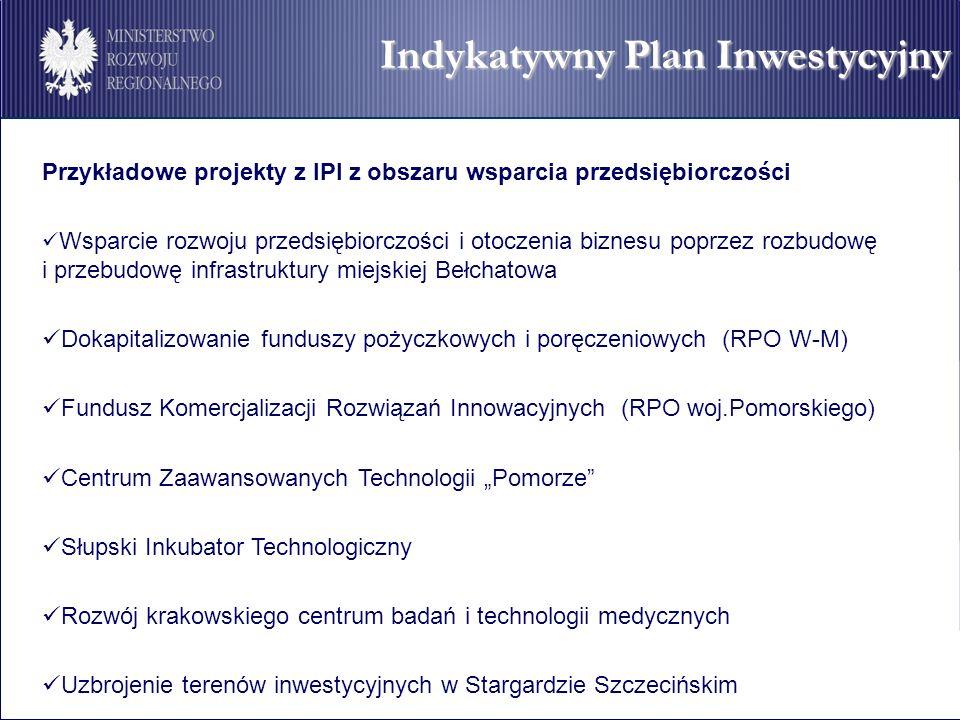 Indykatywny Plan Inwestycyjny Przykładowe projekty z IPI z obszaru wsparcia przedsiębiorczości Wsparcie rozwoju przedsiębiorczości i otoczenia biznesu poprzez rozbudowę i przebudowę infrastruktury miejskiej Bełchatowa Dokapitalizowanie funduszy pożyczkowych i poręczeniowych (RPO W-M) Fundusz Komercjalizacji Rozwiązań Innowacyjnych (RPO woj.Pomorskiego) Centrum Zaawansowanych Technologii Pomorze Słupski Inkubator Technologiczny Rozwój krakowskiego centrum badań i technologii medycznych Uzbrojenie terenów inwestycyjnych w Stargardzie Szczecińskim