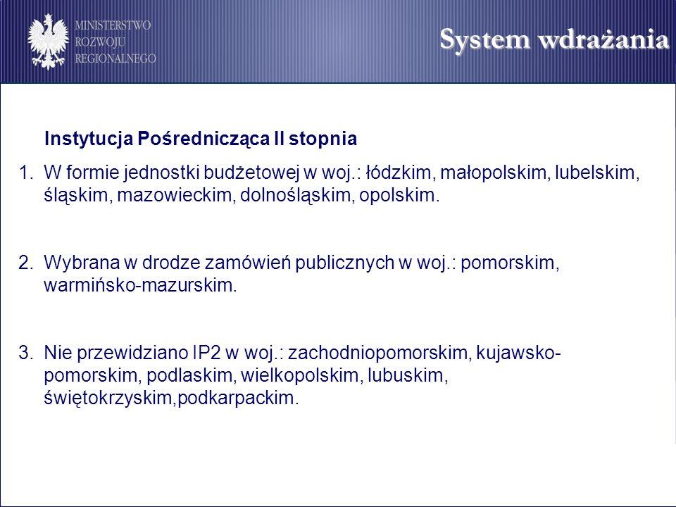 Instytucja Pośrednicząca II stopnia 1.