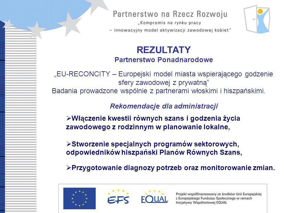 REZULTATY Partnerstwo Ponadnarodowe EU-RECONCITY – Europejski model miasta wspierającego godzenie sfery zawodowej z prywatną Badania prowadzone wspólnie z partnerami włoskimi i hiszpańskimi.